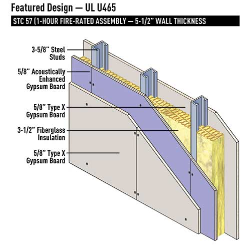 Differences in Drywall - AWCI