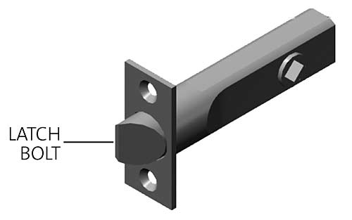 Door Hardware Comes Of Age Continuing Education