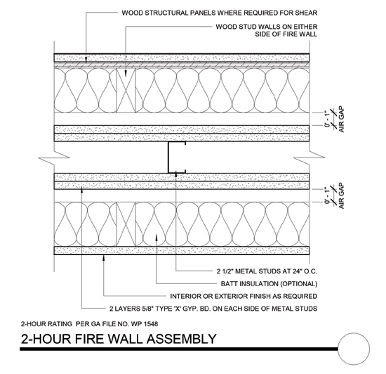 Patr n gratis top con capa tallas 34 56 images frompo for 1 hour fire rated floor assembly