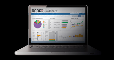 Dodge Business Intelligence—BuildShare™