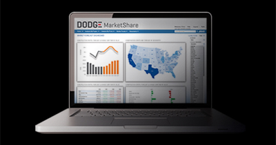Dodge MarketShare