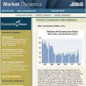 Market Dynamics Newsletter